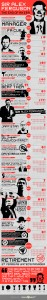 Fergie Infographic