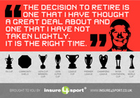Alex Ferguson Infographic Thumbnail