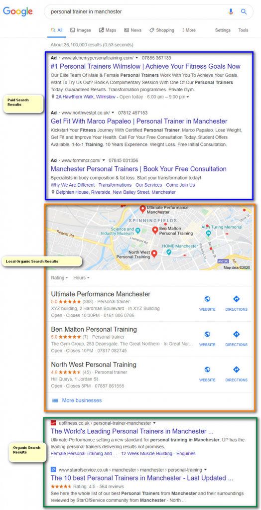 seo tips for personal trainers